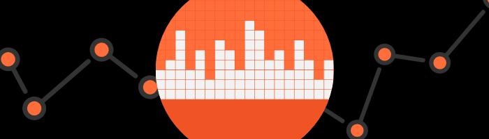 Soundcloud Charts
